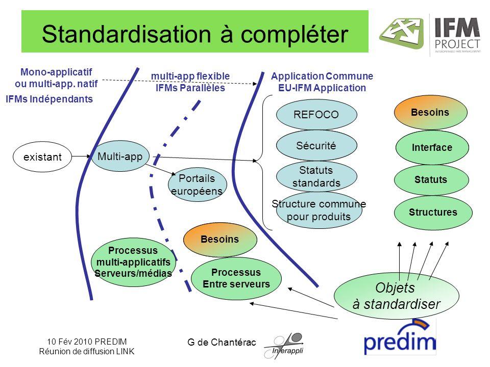 10 Fév 2010 PREDIM Réunion de diffusion LINK G de Chantérac existant Portails européens Structure commune pour produits Multi-app Statuts standards IFMs Indépendants IFMs Parallèles REFOCO Standardisation à compléter Mono-applicatif ou multi-app.