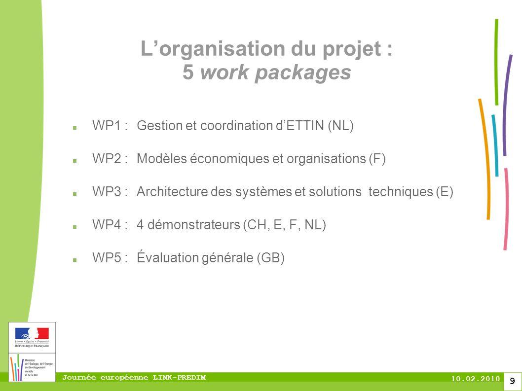 Journée européenne LINK-PREDIM 10.02.2010 9 Lorganisation du projet : 5 work packages WP1 : Gestion et coordination dETTIN (NL) WP2 : Modèles économiques et organisations (F) WP3 : Architecture des systèmes et solutions techniques (E) WP4 : 4 démonstrateurs (CH, E, F, NL) WP5 : Évaluation générale (GB)