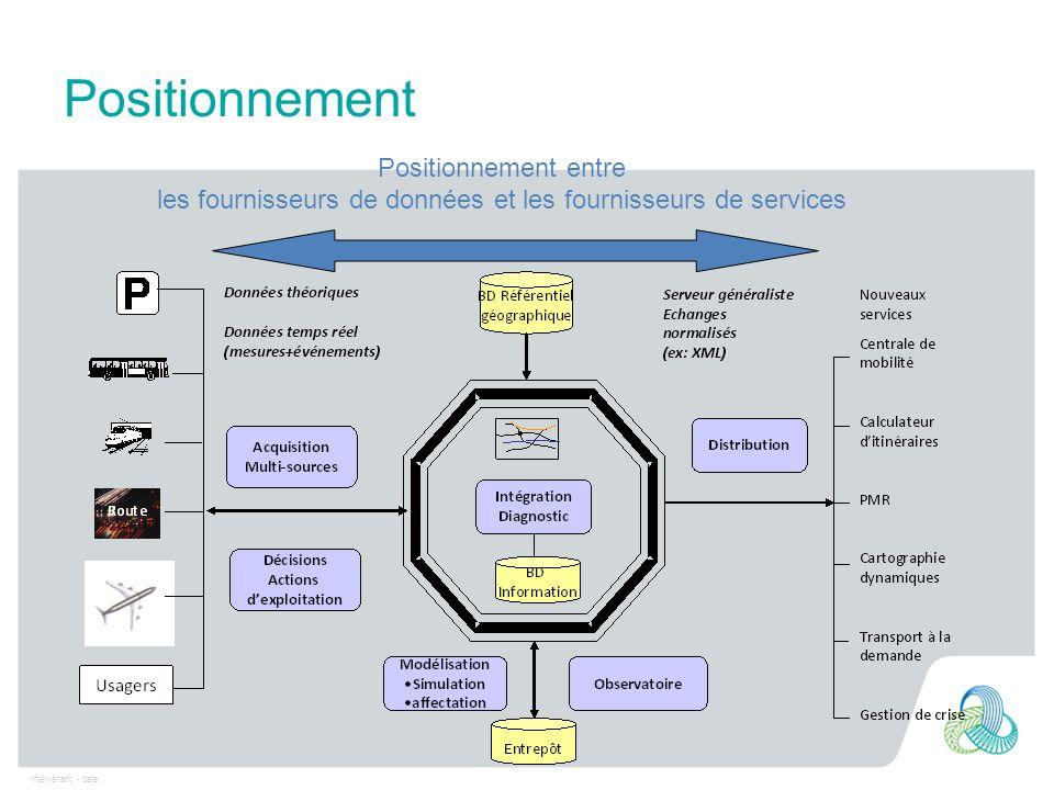 Intervenant - date Positionnement entre les fournisseurs de données et les fournisseurs de services Positionnement