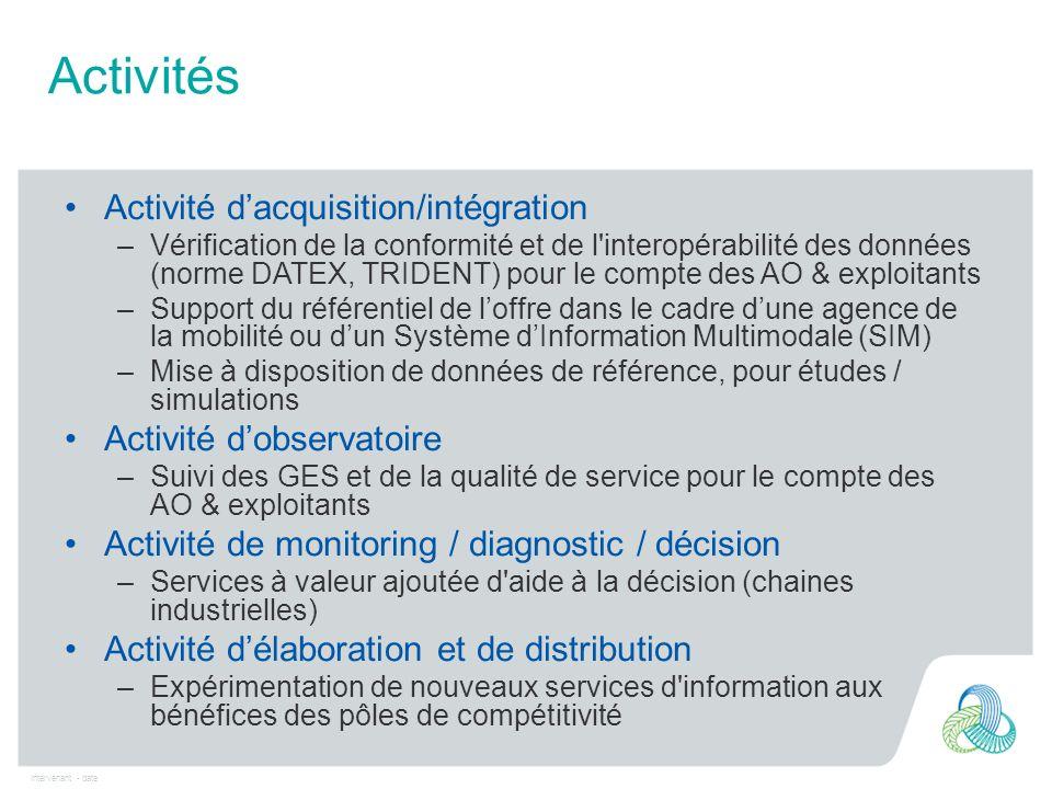 Intervenant - date Activités Activité dacquisition/intégration –Vérification de la conformité et de l'interopérabilité des données (norme DATEX, TRIDE