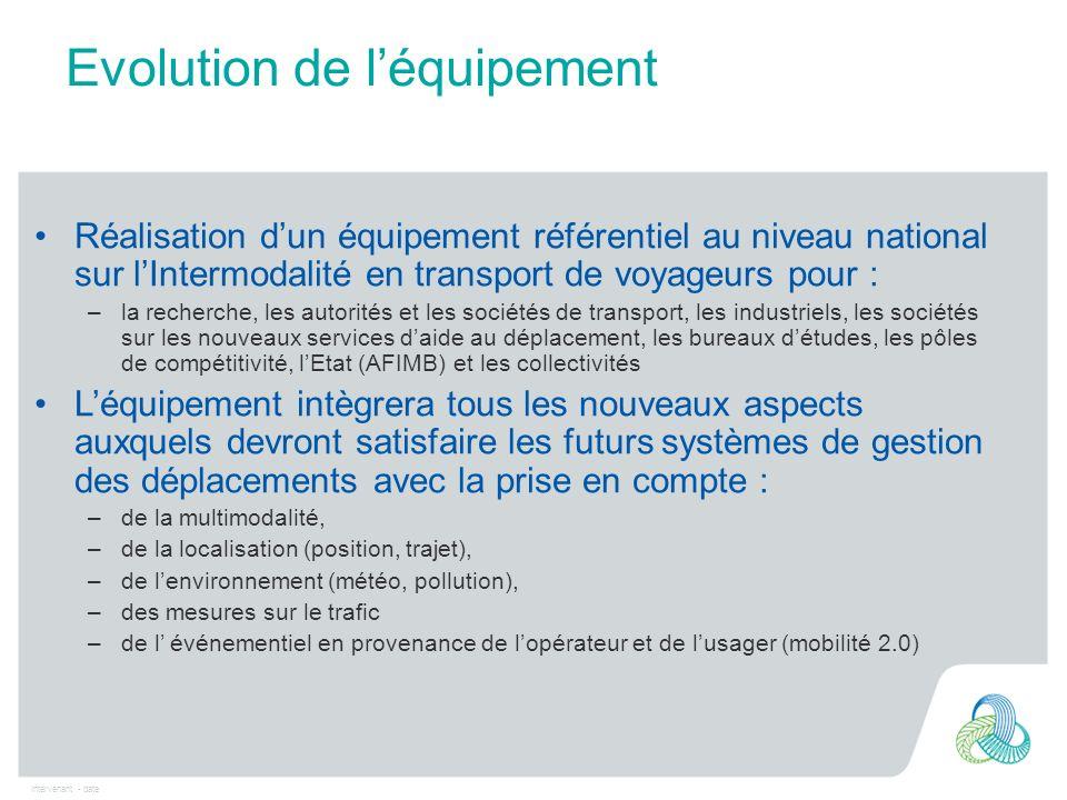 Intervenant - date Evolution de léquipement Réalisation dun équipement référentiel au niveau national sur lIntermodalité en transport de voyageurs pou