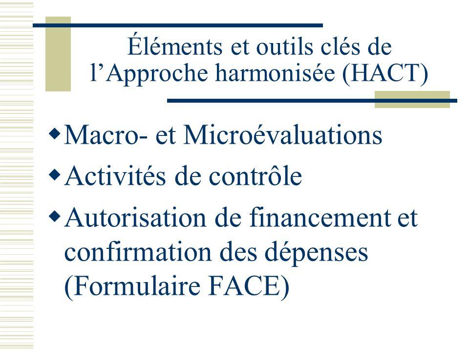 Éléments et outils clés de lApproche harmonisée (HACT) Macro- et Microévaluations Activités de contrôle Autorisation de financement et confirmation de