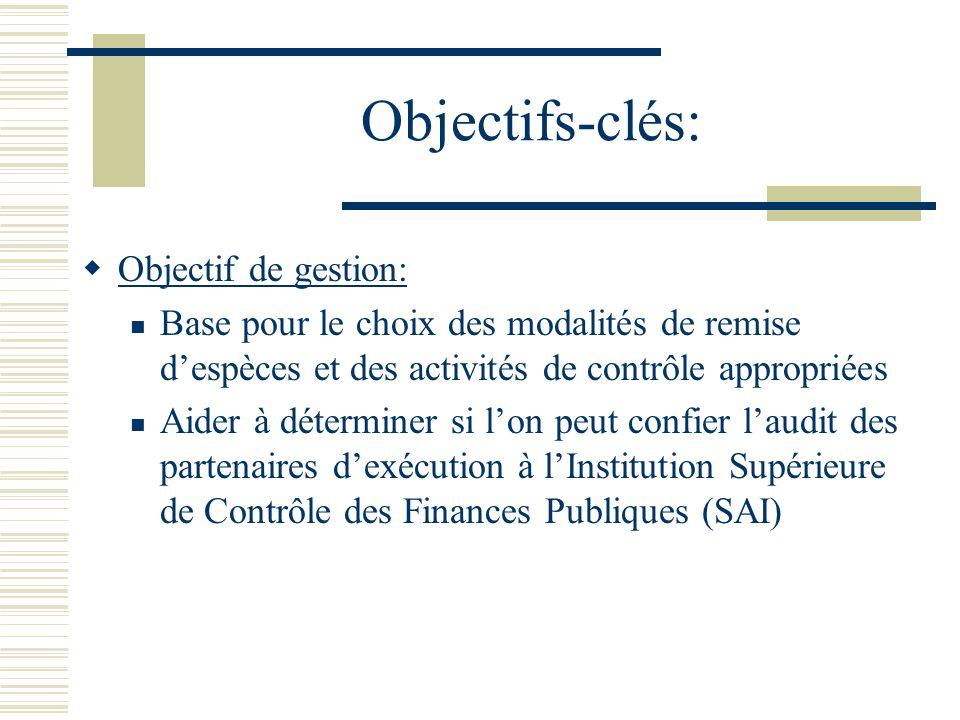 Objectifs-clés: Objectif de gestion: Base pour le choix des modalités de remise despèces et des activités de contrôle appropriées Aider à déterminer s