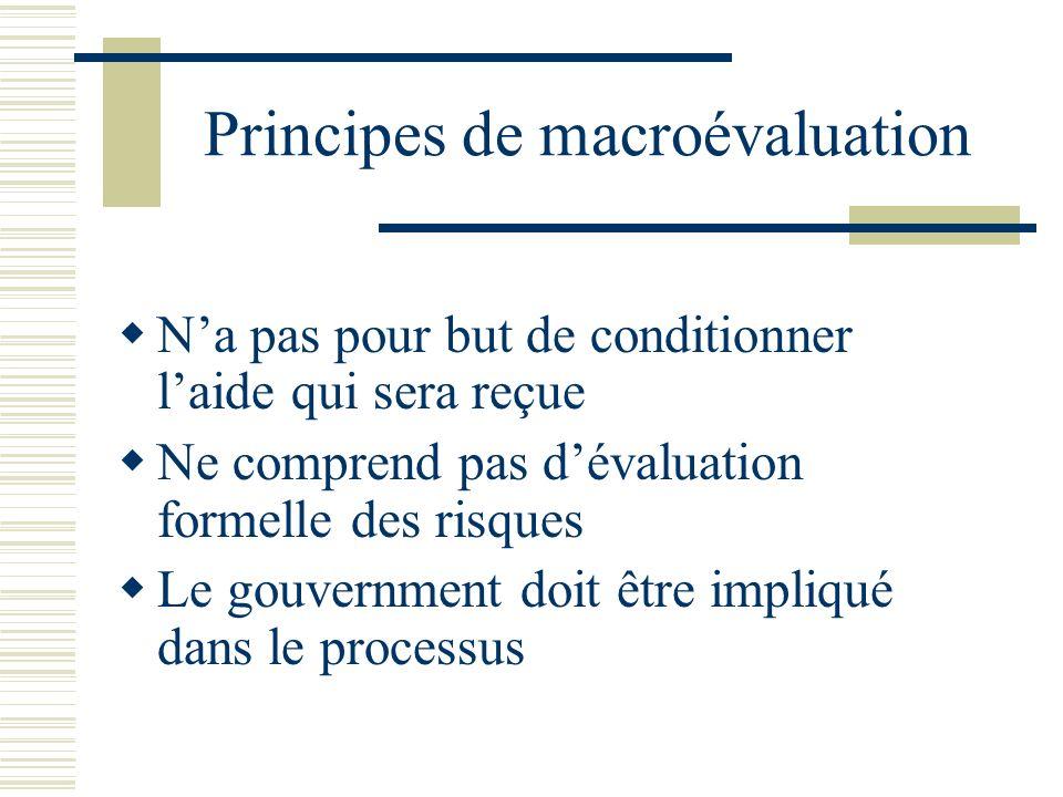 Principes de macroévaluation Na pas pour but de conditionner laide qui sera reçue Ne comprend pas dévaluation formelle des risques Le gouvernment doit