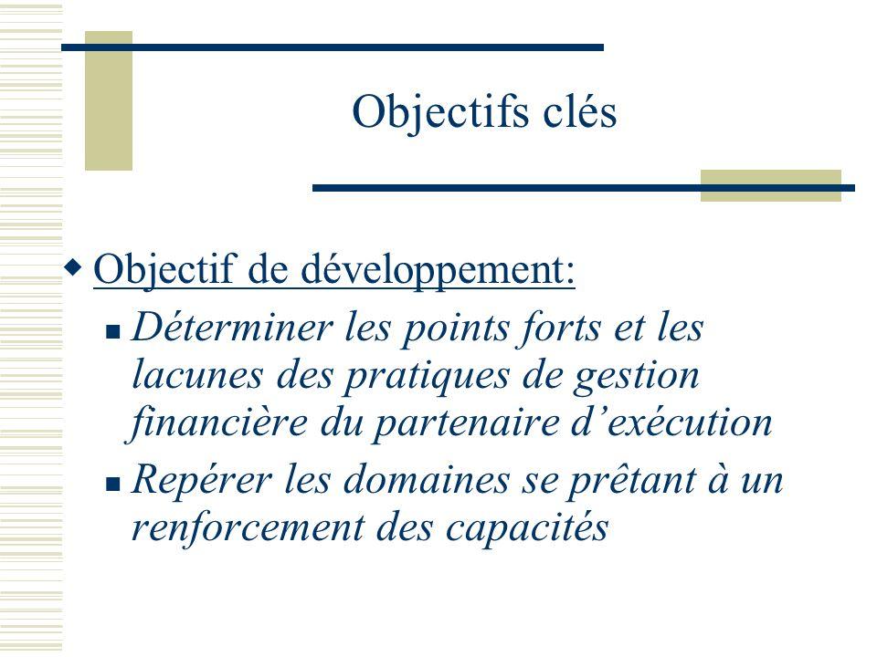 Objectifs clés Objectif de développement: Déterminer les points forts et les lacunes des pratiques de gestion financière du partenaire dexécution Repé