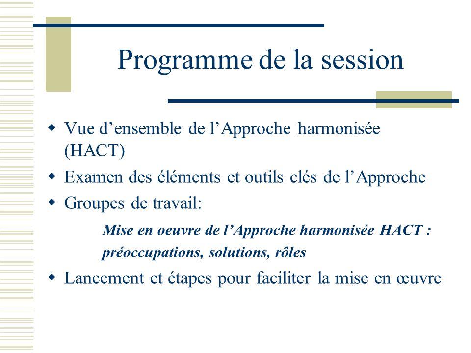 Programme de la session Vue densemble de lApproche harmonisée (HACT) Examen des éléments et outils clés de lApproche Groupes de travail: Mise en oeuvr