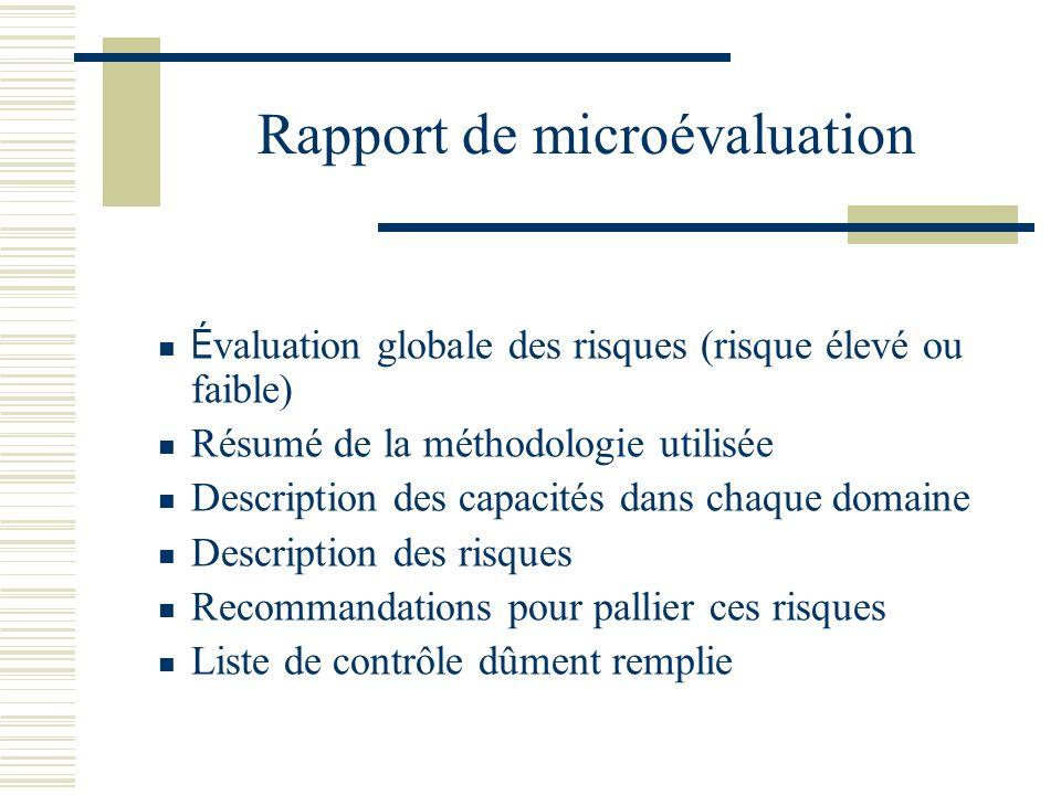 Rapport de microévaluation É valuation globale des risques (risque élevé ou faible) Résumé de la méthodologie utilisée Description des capacités dans