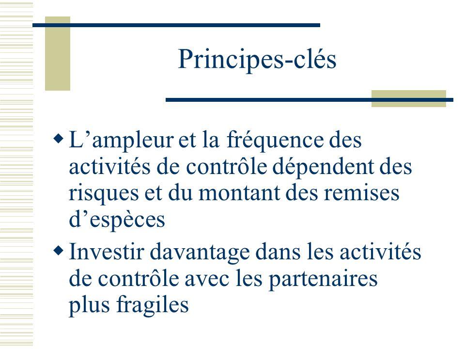 Principes-clés Lampleur et la fréquence des activités de contrôle dépendent des risques et du montant des remises despèces Investir davantage dans les