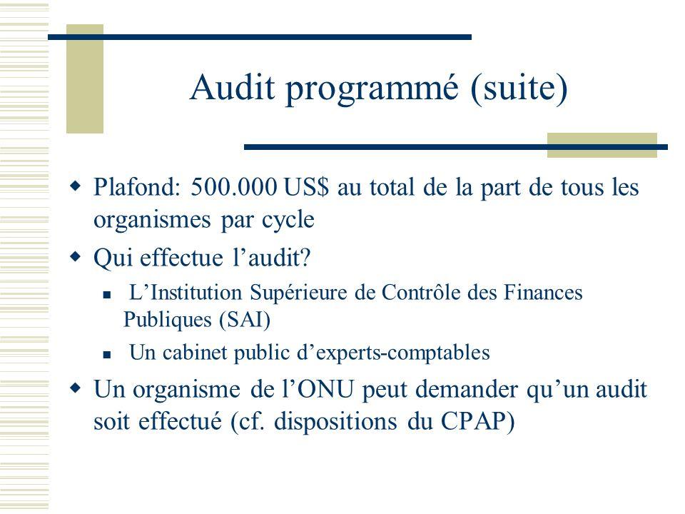 Audit programmé (suite) Plafond: 500.000 US$ au total de la part de tous les organismes par cycle Qui effectue laudit? LInstitution Supérieure de Cont