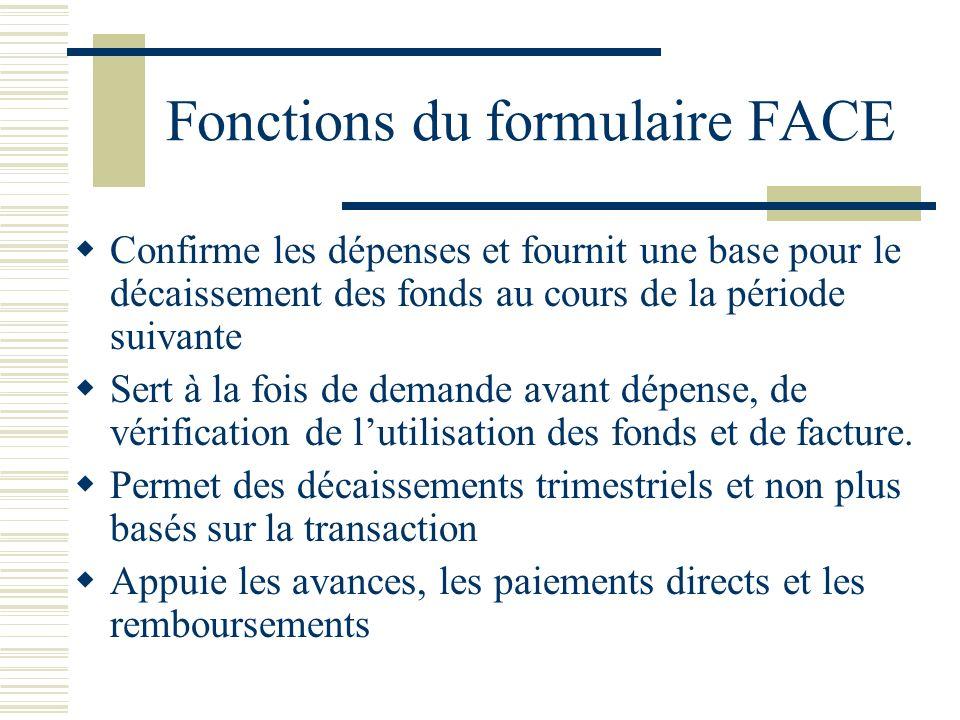 Fonctions du formulaire FACE Confirme les dépenses et fournit une base pour le décaissement des fonds au cours de la période suivante Sert à la fois d
