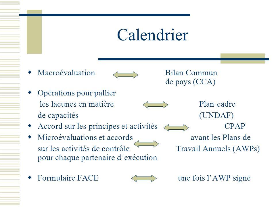 Calendrier Macroévaluation Bilan Commun de pays (CCA) Opérations pour pallier les lacunes en matière Plan-cadre de capacités (UNDAF) Accord sur les pr