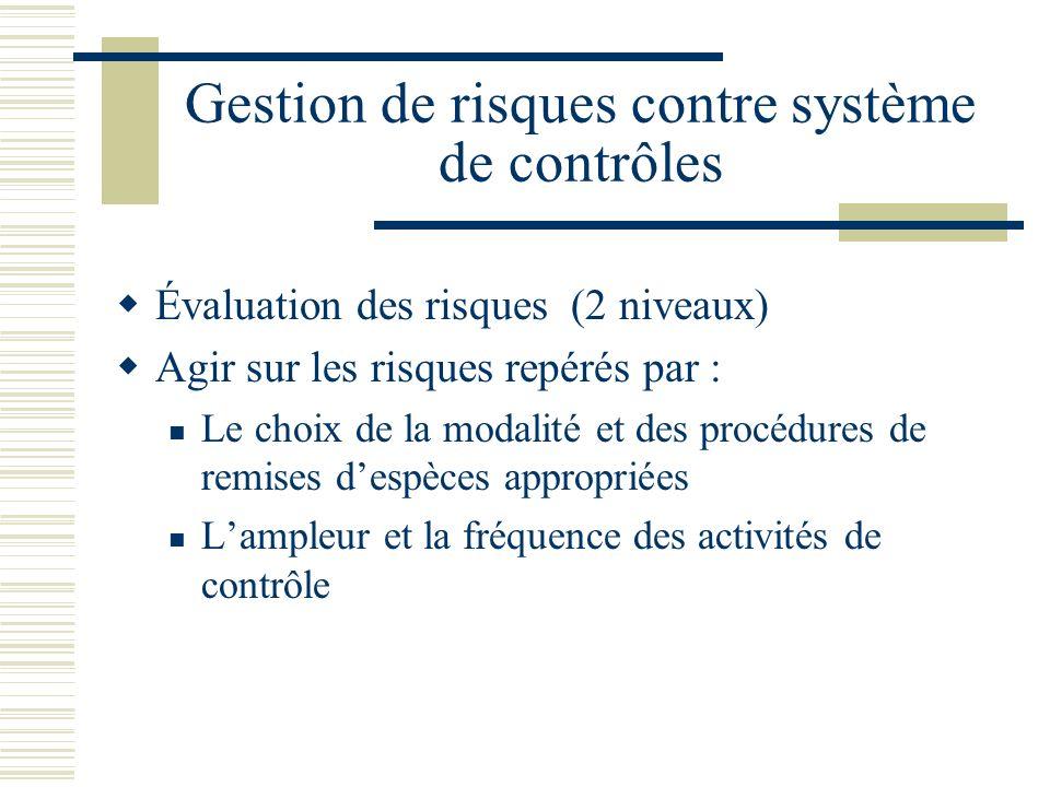 Gestion de risques contre système de contrôles Évaluation des risques (2 niveaux) Agir sur les risques repérés par : Le choix de la modalité et des pr