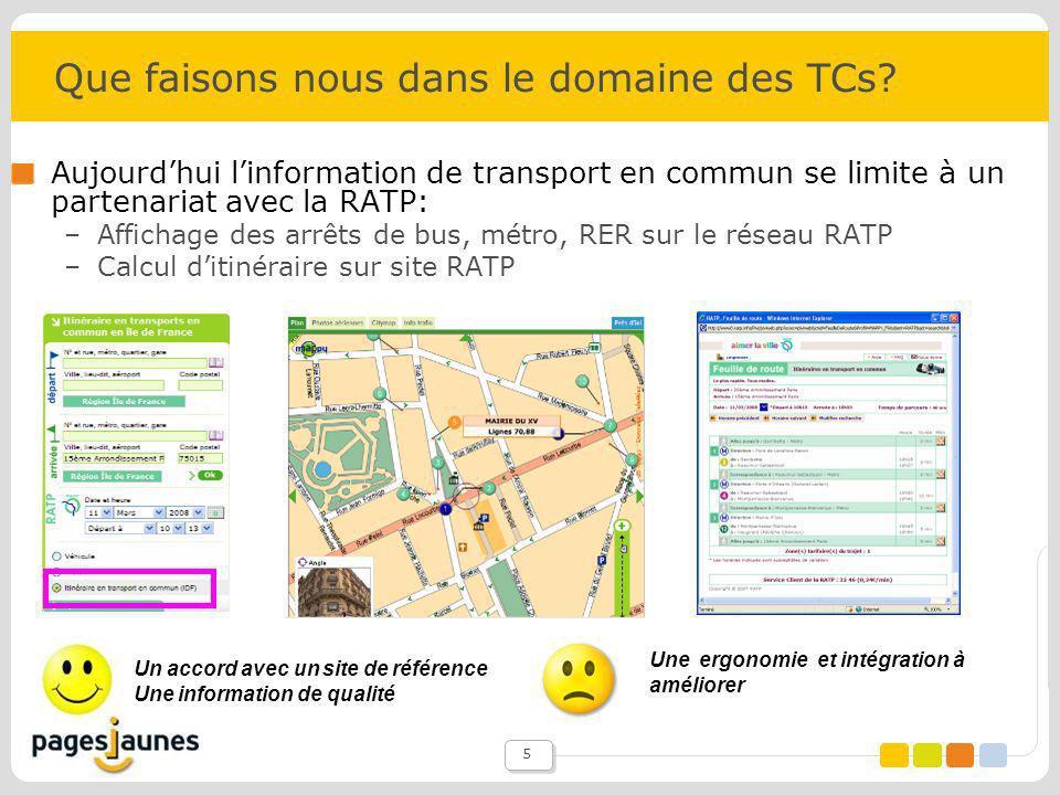 5 Aujourdhui linformation de transport en commun se limite à un partenariat avec la RATP: –Affichage des arrêts de bus, métro, RER sur le réseau RATP –Calcul ditinéraire sur site RATP Que faisons nous dans le domaine des TCs.