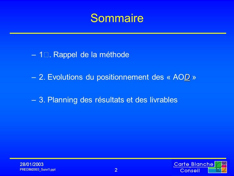 PREDIM2003_Suivi1.ppt 28/01/2003 2 Sommaire –1. Rappel de la méthode D –2.