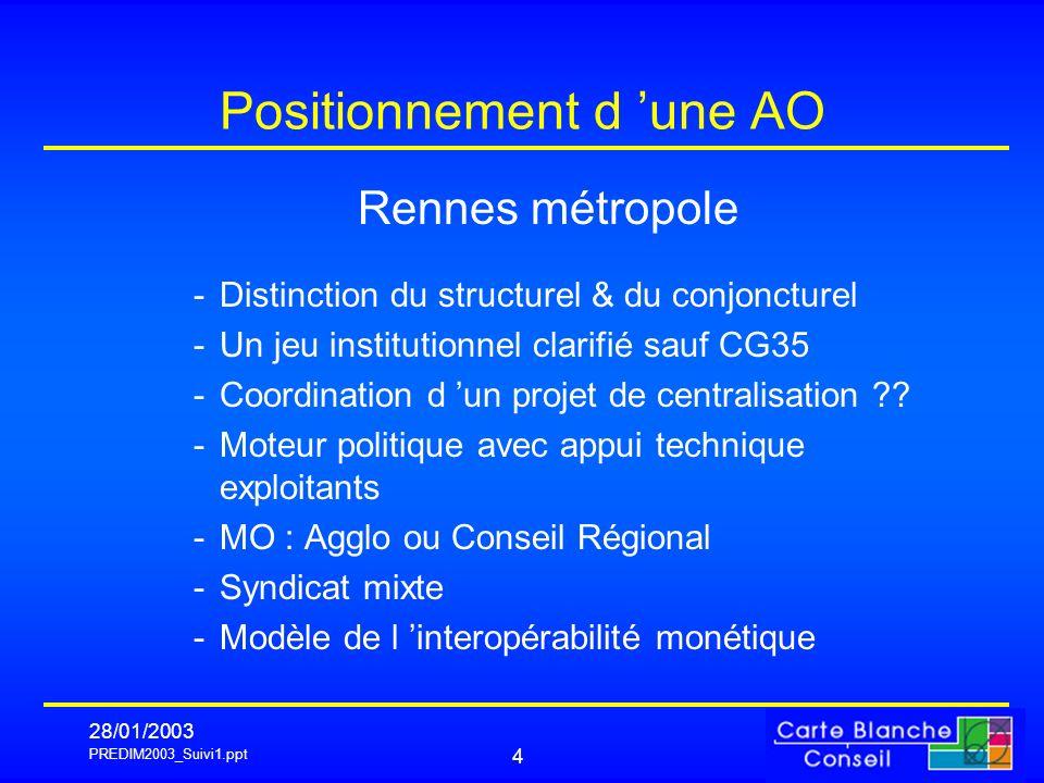 PREDIM2003_Suivi1.ppt 28/01/2003 4 Positionnement d une AO Rennes métropole -Distinction du structurel & du conjoncturel -Un jeu institutionnel clarifié sauf CG35 -Coordination d un projet de centralisation .