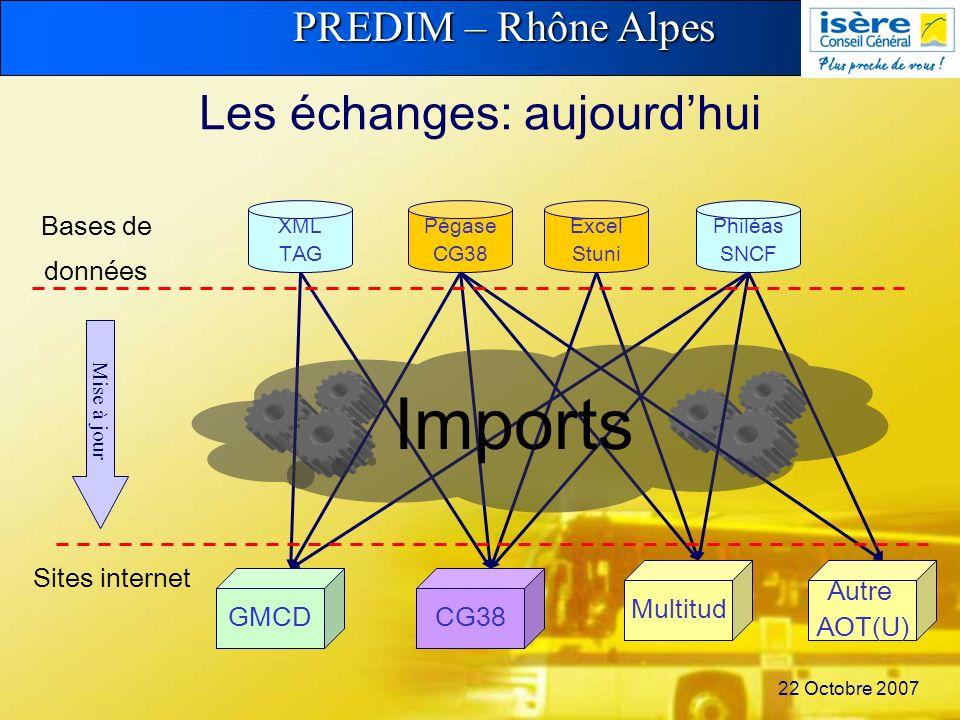 PREDIM – Rhône Alpes 22 Octobre 2007 Les échanges: aujourdhui Pégase CG38 Excel Stuni XML TAG Philéas SNCF GMCDCG38 Multitud Autre AOT(U) Imports Bases de données Sites internet Mise à jour
