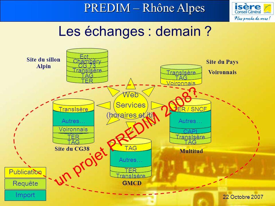 PREDIM – Rhône Alpes 22 Octobre 2007 Publication Requête Import Les échanges : demain .
