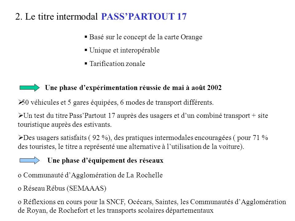 2. Le titre intermodal PASSPARTOUT 17 Une phase dexpérimentation réussie de mai à août 2002 50 véhicules et 5 gares équipées, 6 modes de transport dif