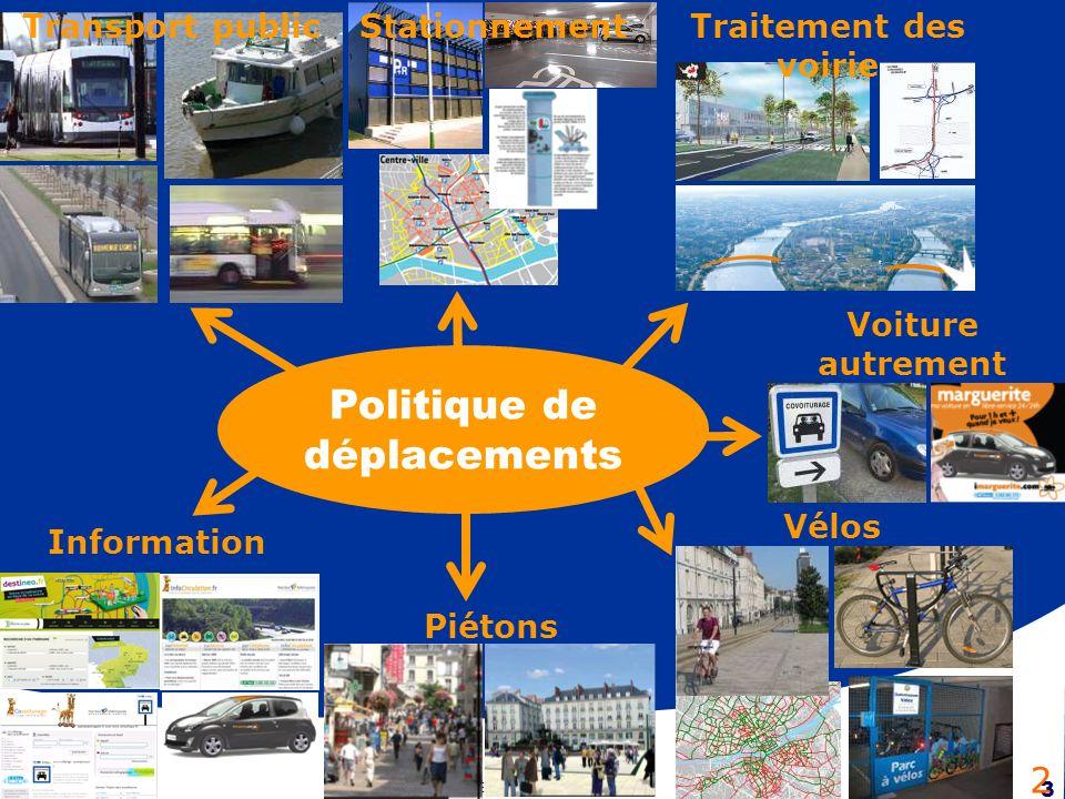 Journée PREDIM du 12 septembre 2011 3 Transport public Vélos Traitement des voirie Stationnement Piétons Politique de déplacements Voiture autrement 2 Information