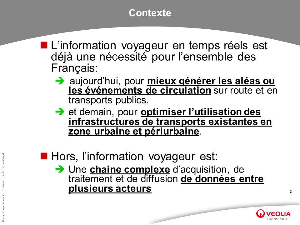 Document commercial non contractuel –Veolia Environnement 2 Contexte Linformation voyageur en temps réels est déjà une nécessité pour lensemble des Fr