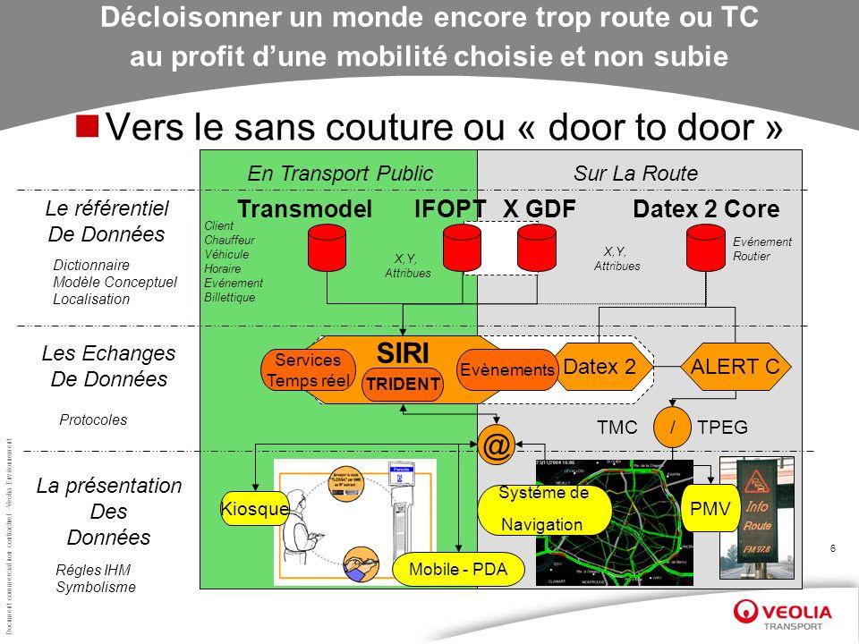 Document commercial non contractuel –Veolia Environnement 6 Décloisonner un monde encore trop route ou TC au profit dune mobilité choisie et non subie