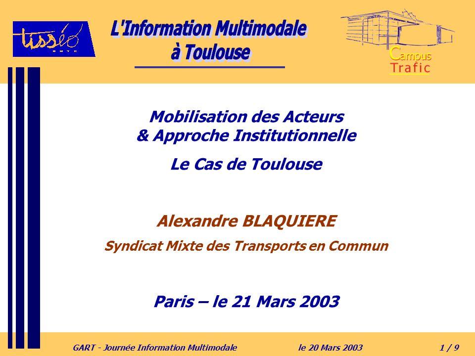 GART - Journée Information Multimodalele 20 Mars 20031 / 9 Mobilisation des Acteurs & Approche Institutionnelle Le Cas de Toulouse Alexandre BLAQUIERE Syndicat Mixte des Transports en Commun Paris – le 21 Mars 2003