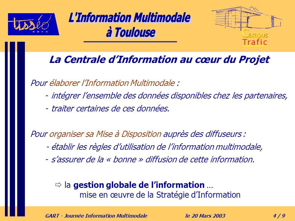 GART - Journée Information Multimodalele 20 Mars 20034 / 9 La Centrale dInformation au cœur du Projet Pour élaborer lInformation Multimodale : - intégrer lensemble des données disponibles chez les partenaires, - traiter certaines de ces données.