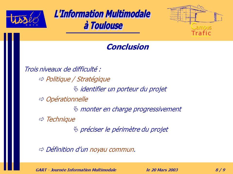 GART - Journée Information Multimodalele 20 Mars 20038 / 9 Conclusion Trois niveaux de difficulté : Politique / Stratégique identifier un porteur du projet Opérationnelle monter en charge progressivement Technique préciser le périmètre du projet Définition dun noyau commun.