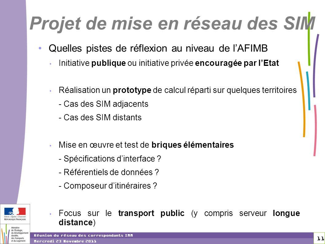 11 11 Réunion du réseau des correspondants IMM Mercredi 23 Novembre 2011 Projet de mise en réseau des SIM Quelles pistes de réflexion au niveau de lAF