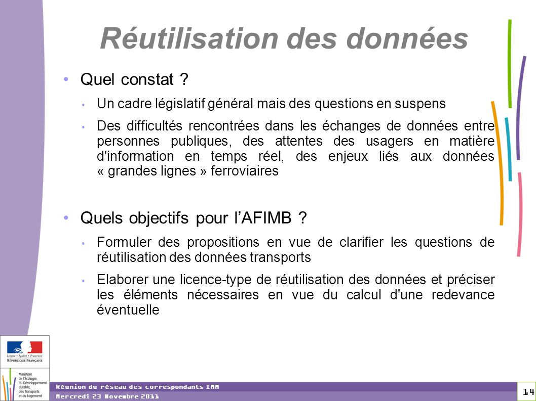 14 14 Réunion du réseau des correspondants IMM Mercredi 23 Novembre 2011 Réutilisation des données Quel constat ? Un cadre législatif général mais des