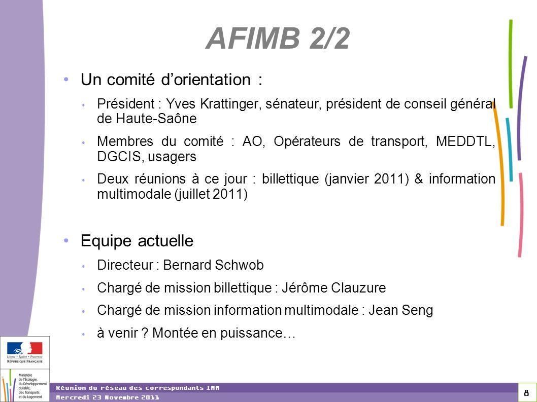8 8 8 Réunion du réseau des correspondants IMM Mercredi 23 Novembre 2011 AFIMB 2/2 Un comité dorientation : Président : Yves Krattinger, sénateur, pré