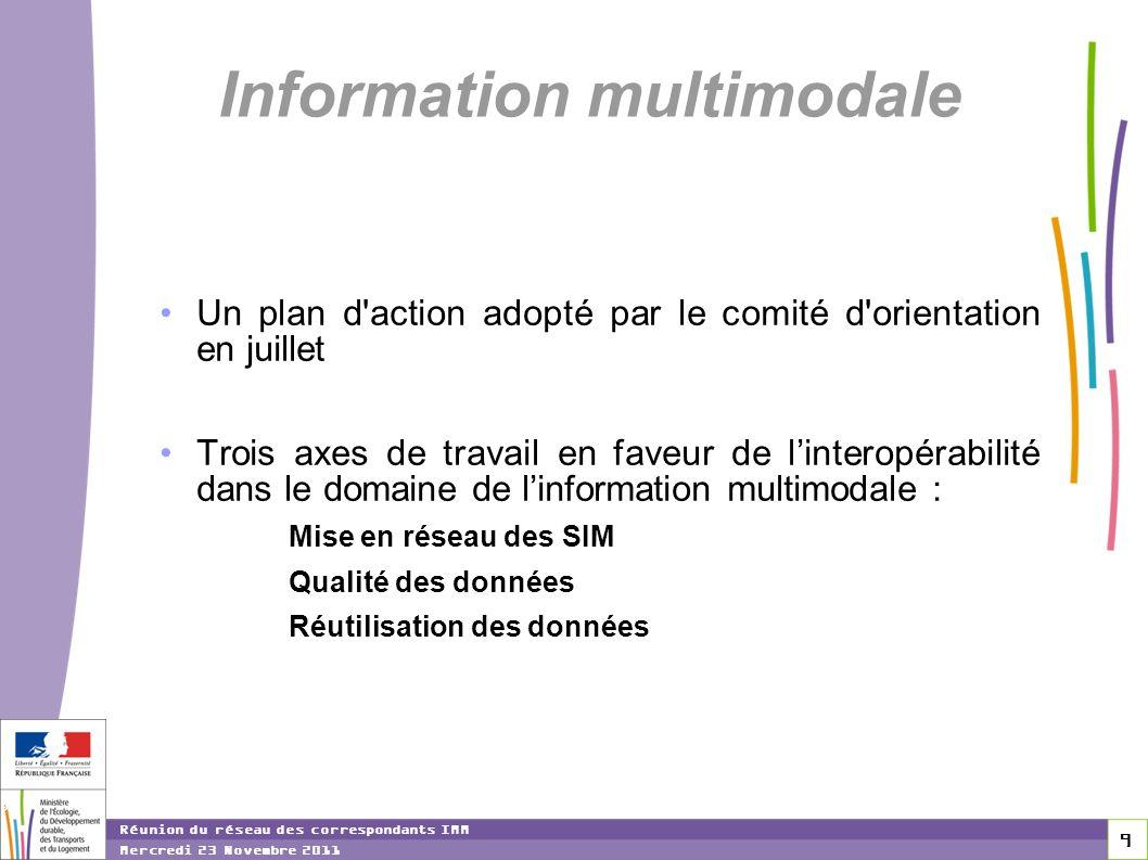 9 9 9 Réunion du réseau des correspondants IMM Mercredi 23 Novembre 2011 Information multimodale Un plan d'action adopté par le comité d'orientation e