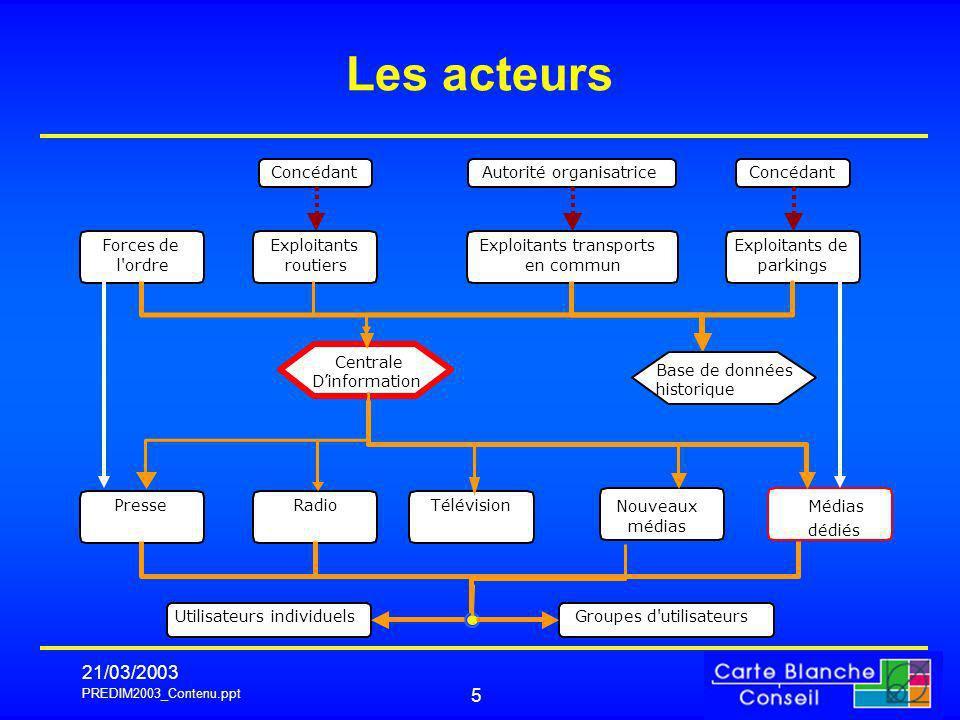 PREDIM2003_Contenu.ppt 21/03/2003 5 Autorité organisatrice Forces de l'ordre Exploitants routiers Exploitants transports en commun Exploitants de park