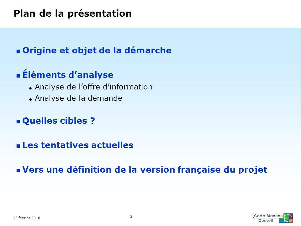 Plan de la présentation Origine et objet de la démarche Éléments danalyse Analyse de loffre dinformation Analyse de la demande Quelles cibles ? Les te