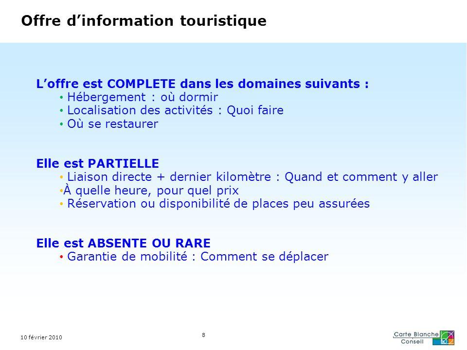 10 février 2010 8 Offre dinformation touristique Loffre est COMPLETE dans les domaines suivants : Hébergement : où dormir Localisation des activités :