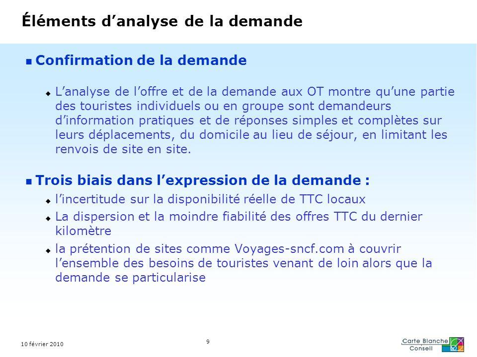 10 février 2010 9 Éléments danalyse de la demande Confirmation de la demande Lanalyse de loffre et de la demande aux OT montre quune partie des touris