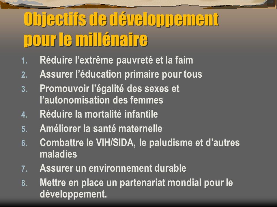 Objectifs de développement pour le millénaire 1. Réduire lextrême pauvreté et la faim 2. Assurer léducation primaire pour tous 3. Promouvoir légalité
