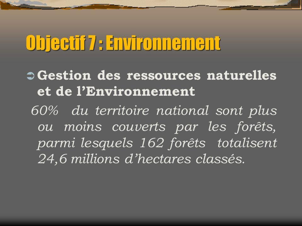 Objectif 7 : Environnement Gestion des ressources naturelles et de lEnvironnement 60% du territoire national sont plus ou moins couverts par les forêt
