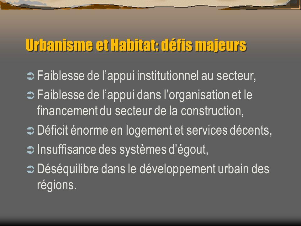 Urbanisme et Habitat: défis majeurs Faiblesse de lappui institutionnel au secteur, Faiblesse de lappui dans lorganisation et le financement du secteur