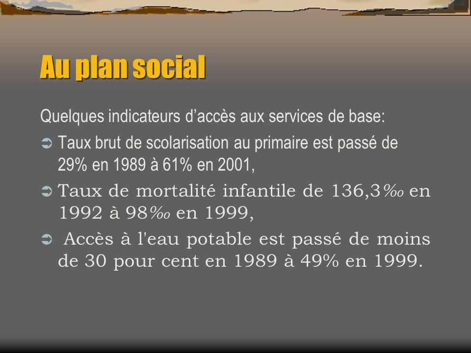 Au plan social Quelques indicateurs daccès aux services de base: Taux brut de scolarisation au primaire est passé de 29% en 1989 à 61% en 2001, Taux d