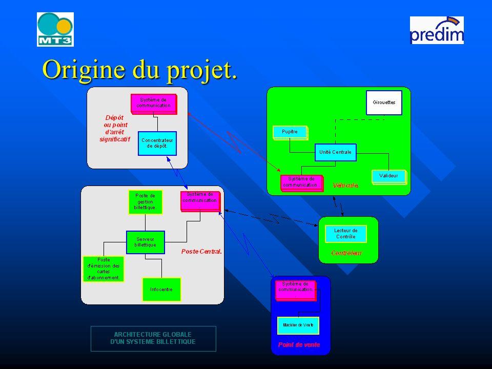 Origine du projet.