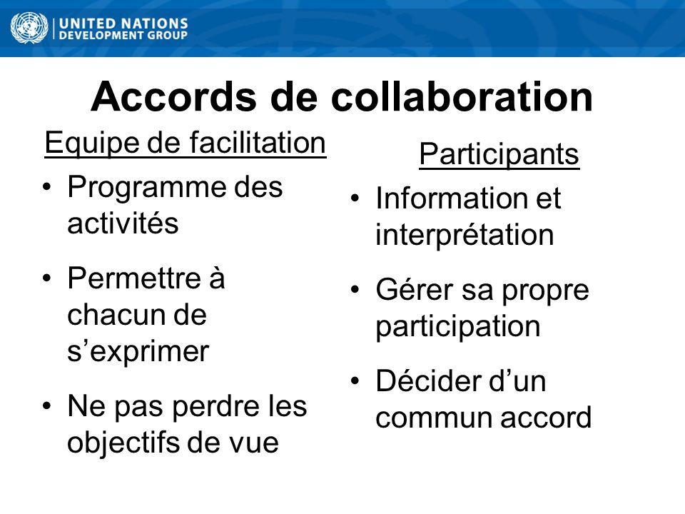 Accords de collaboration Equipe de facilitation Programme des activités Permettre à chacun de sexprimer Ne pas perdre les objectifs de vue Participants Information et interprétation Gérer sa propre participation Décider dun commun accord