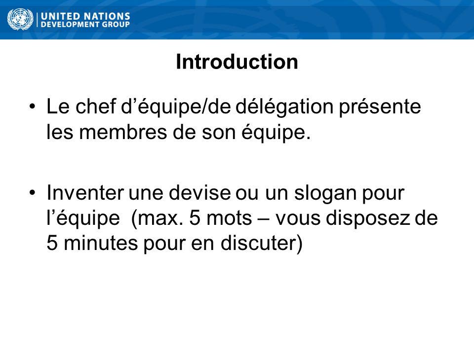 Introduction Le chef déquipe/de délégation présente les membres de son équipe.