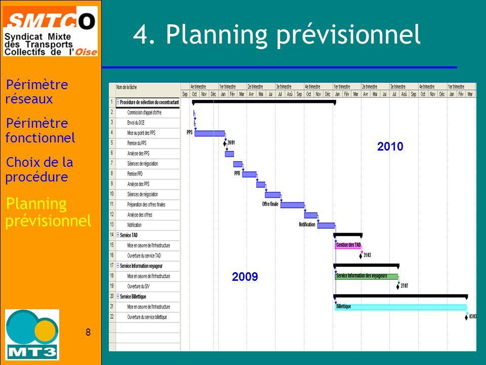 8 4. Planning prévisionnel 2009 2010 Périmètre réseaux Périmètre fonctionnel Choix de la procédure Planning prévisionnel