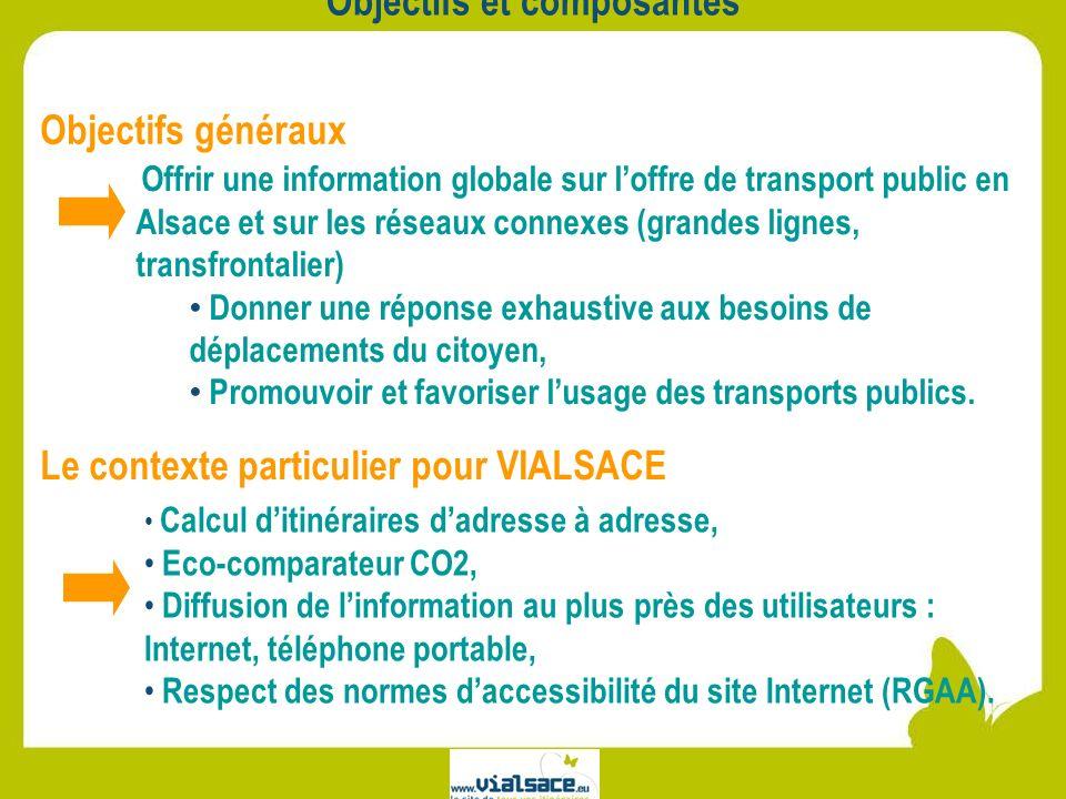 Objectifs et composantes Offrir une information globale sur loffre de transport public en Alsace et sur les réseaux connexes (grandes lignes, transfro