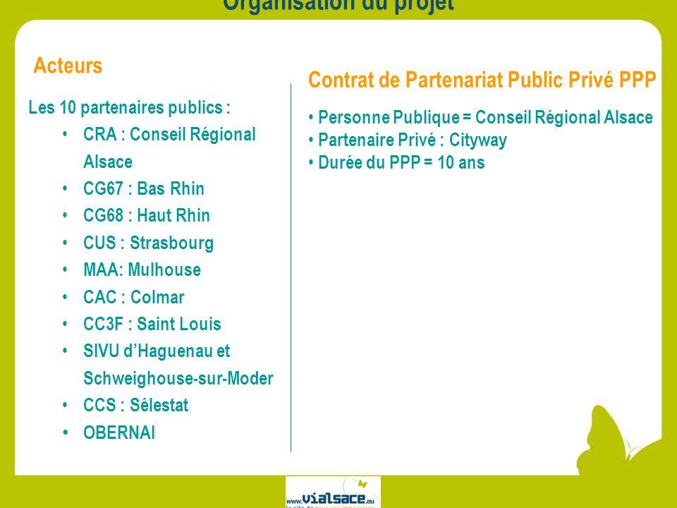 Organisation du projet Contrat de Partenariat Public Privé PPP Acteurs Personne Publique = Conseil Régional Alsace Partenaire Privé : Cityway Durée du