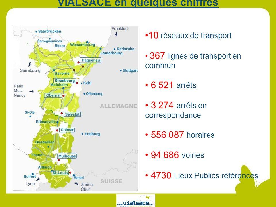 VIALSACE en quelques chiffres 10 réseaux de transport 367 lignes de transport en commun 6 521 arrêts 3 274 arrêts en correspondance 556 087 horaires 9