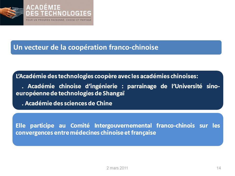 Un vecteur de la coopération franco-chinoise LAcadémie des technologies coopère avec les académies chinoises:. Académie chinoise dingénierie : parrain