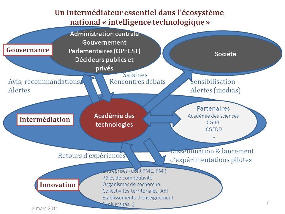 Partenaires Académie des sciences CGIET CGEDD … 7 Administration centrale Gouvernement Parlementaires (OPECST) Décideurs publics et privés Société Ent