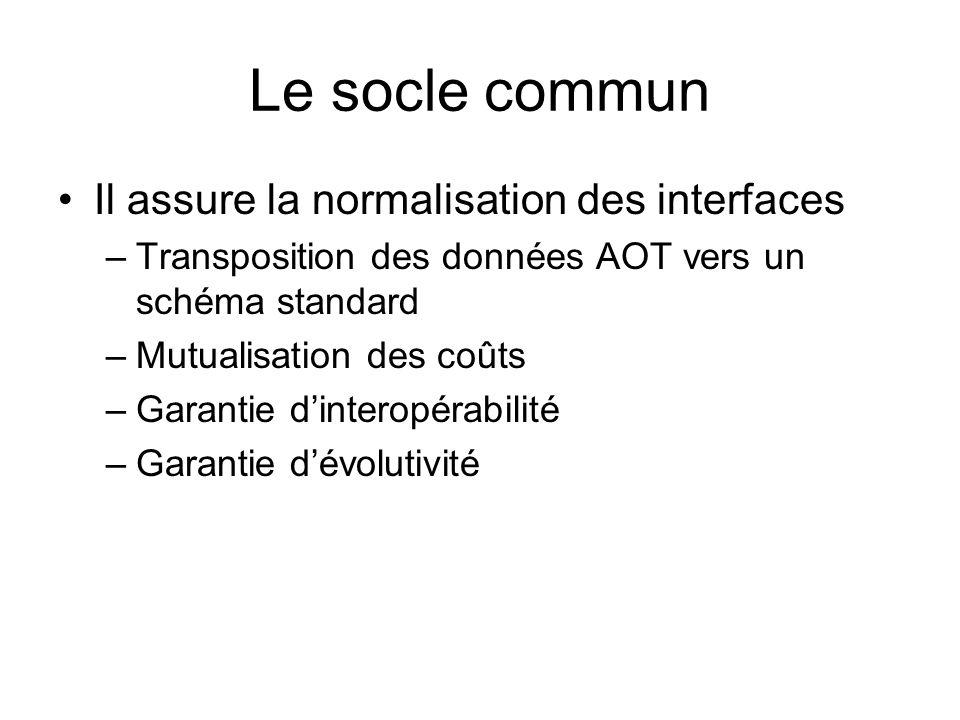 Le socle commun Il assure la normalisation des interfaces –Transposition des données AOT vers un schéma standard –Mutualisation des coûts –Garantie dinteropérabilité –Garantie dévolutivité